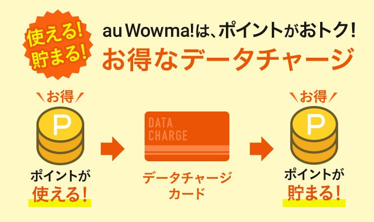 使える!貯まる!au Wowma!は、ポイントがおトク!お得なデータチャージ